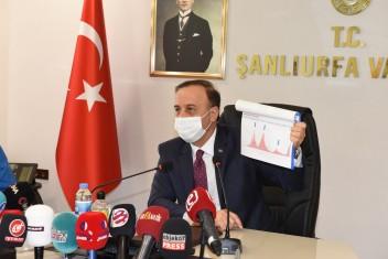 Şanlıurfa'da Vatandaşlara Kritik Aşı